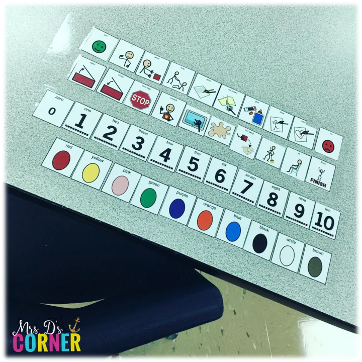 mini core vocabulary boards for your meeting tables in special ed classrooms