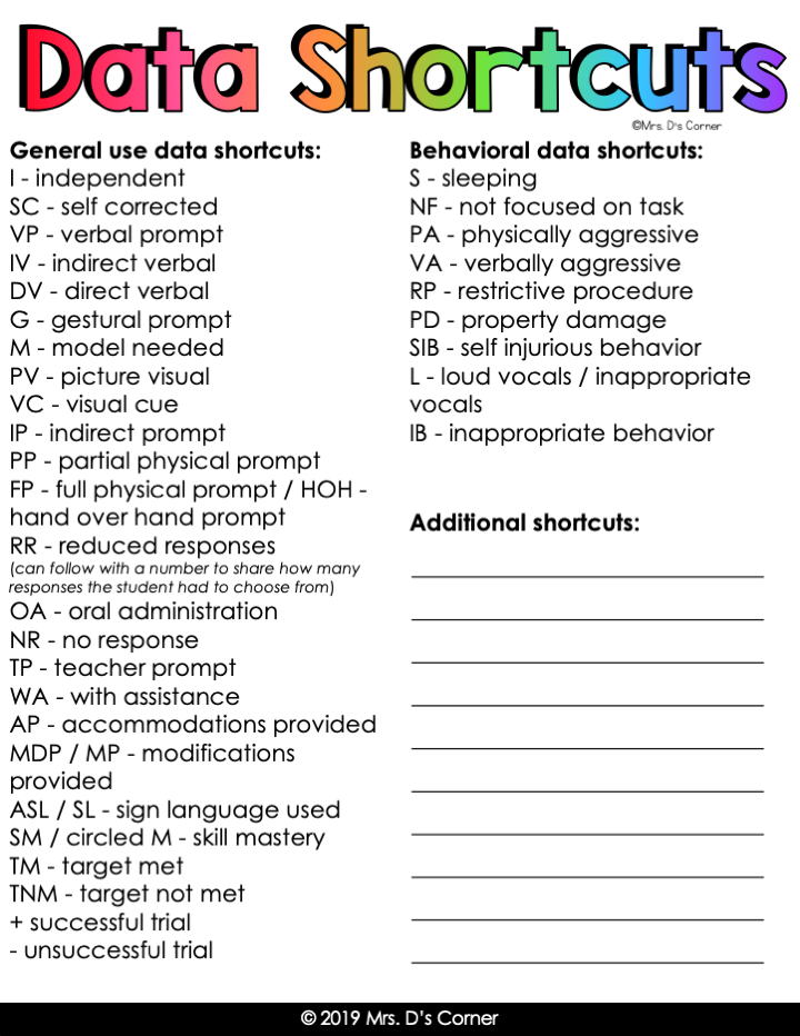 data shortcuts freebie in the resource library. mrs ds corner.